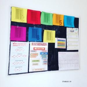Organisation ADHS